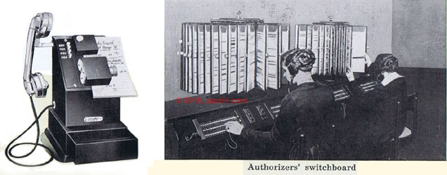 1926 NCR Credit System