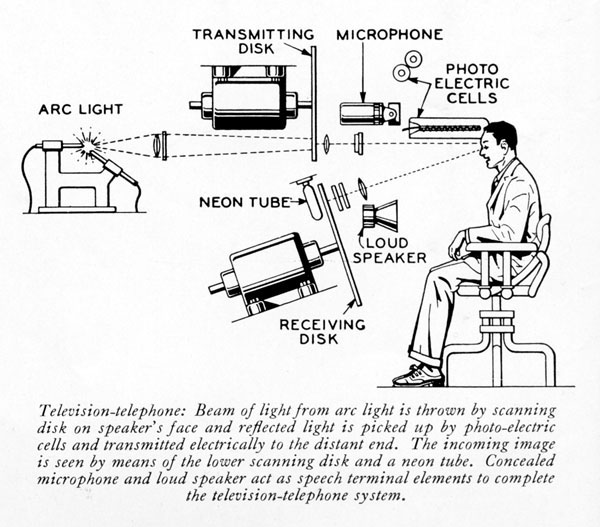 Western Electric Picturephone Experiment 1930